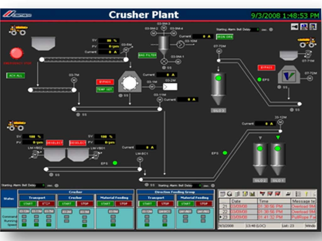 Crusher Plant